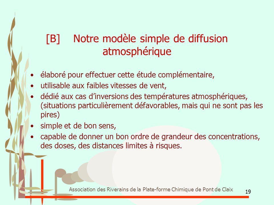 [B] Notre modèle simple de diffusion atmosphérique